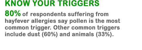 allergy-face-fact-one-text-new