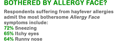 allergy-face-fact-three-text-new